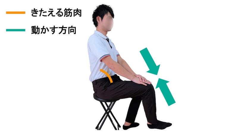 腸腰筋の筋力トレーニング