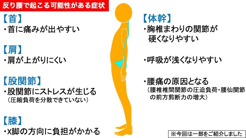 反り腰で起こる可能性がある症状