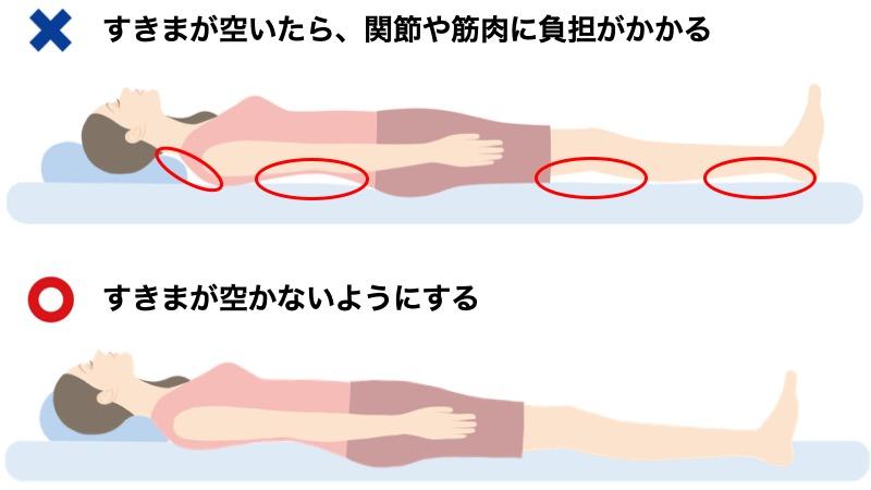 反り腰を予防する寝方