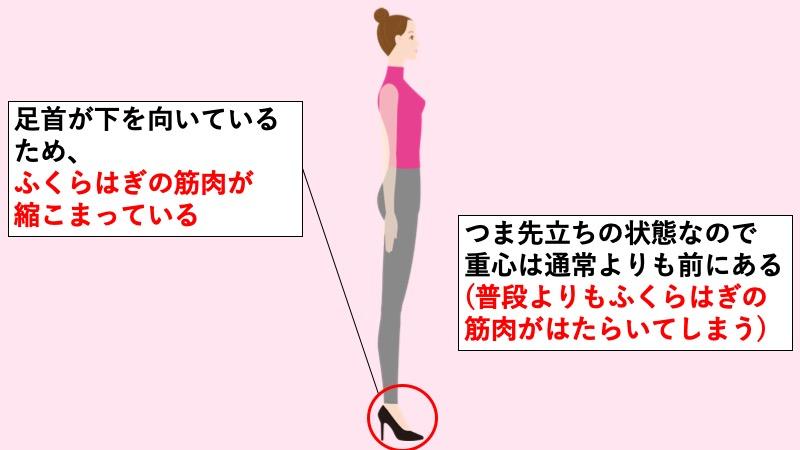 ハイヒールとふくらはぎの筋肉の関係